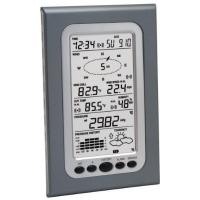 La Crosse WS-1510U-IT Weather Station